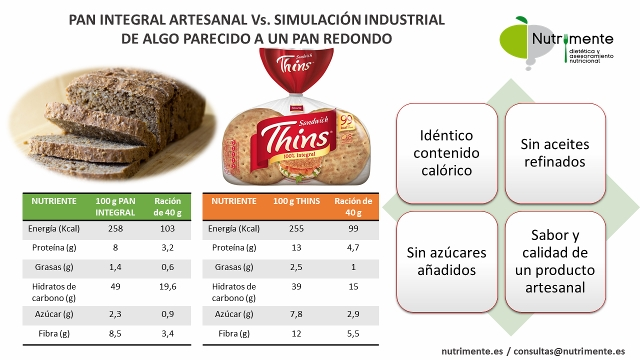 Pan thins y pan integral 640x360